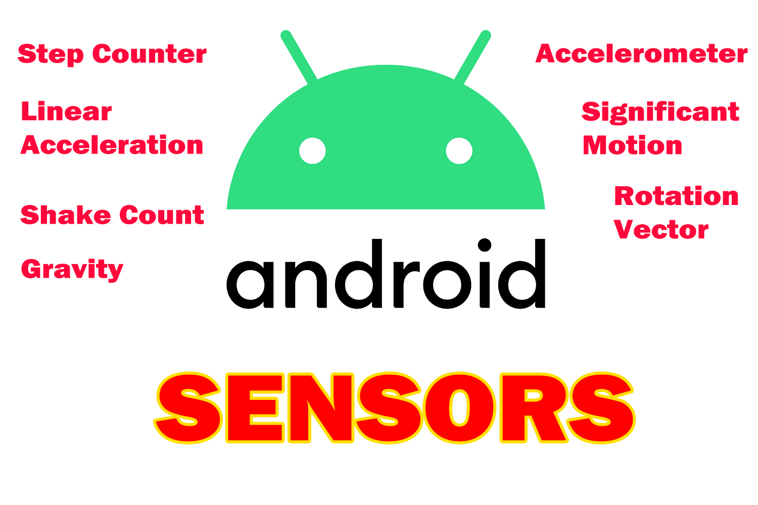 Android Sensor For Unity